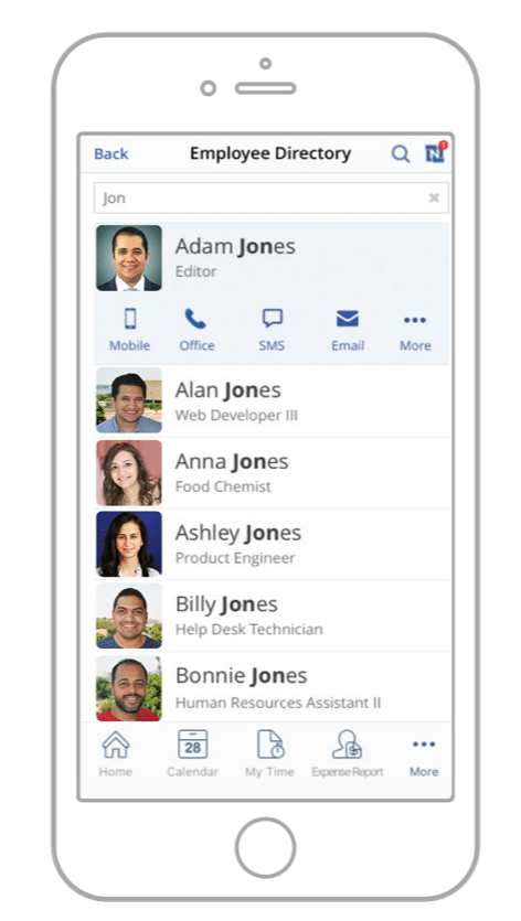 NetSuite HR