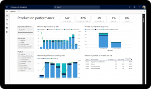 Oracle NetSuite Vs. Microsoft Dynamics